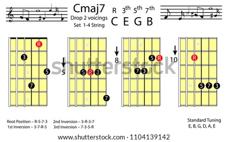 Guitar Chords C Major 7 Drop 2 Voicing Chord Stock Vector 1104139142