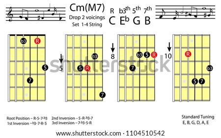 Guitar Chords C Minor Major 7 Drop 2 Voicing Stock Vector 1104510542 ...