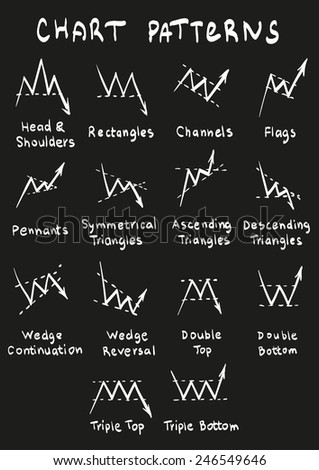Hand draw stock and forex chart patterns - stock vector