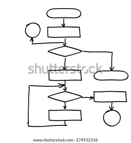 Hand-drawn abstract flowchart vector design elements set - stock vector