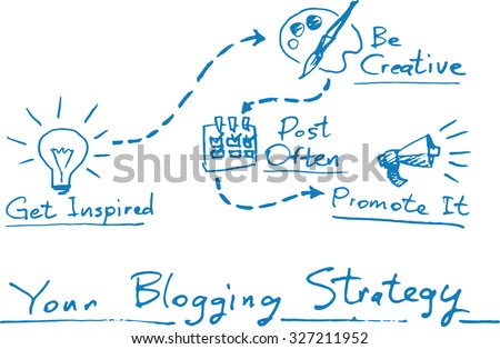 Hand drawn concept whiteboard drawing - blogging strategy - stock vector