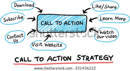 Hand drawn concept whiteboard drawing - call to action - stock vector
