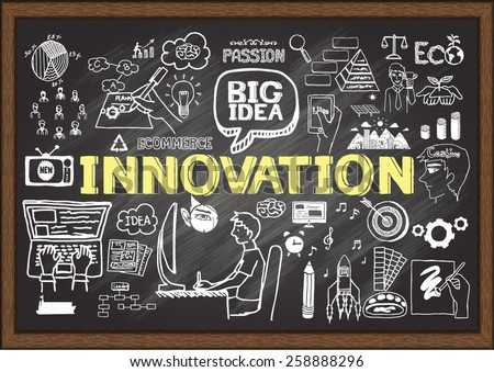 Hand drawn INNOVATION on chalkboard. Business plan. - stock vector