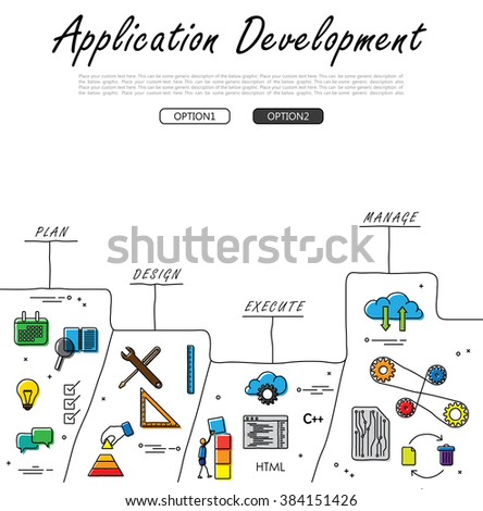 hand drawn line vector doodle of concept of application development. also represents its life cycle with planning, designing, execution or coding and managing or release and maintenance phases - stock vector