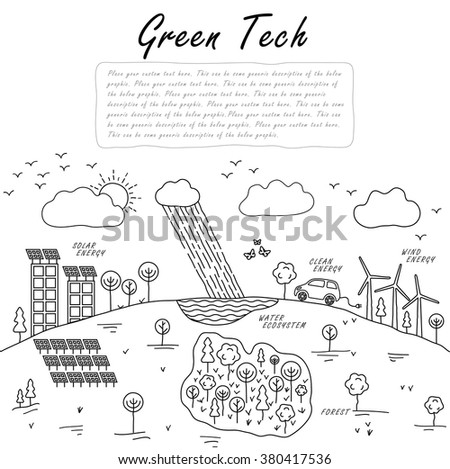 hand drawn line vector doodle of concept of sustainable ecosystem. also represents recycling of earth resources, renewable energy systems like solar and wind energy, natural cycles, etc - stock vector