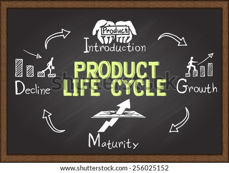 Hand drawn product life cycle on chalkboard. Info graphics.  - stock vector