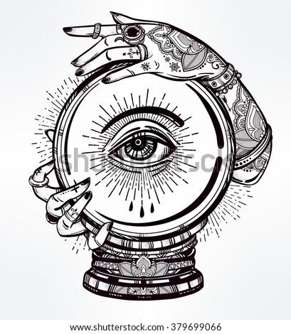 Image result for fortune teller symbols | Astrology ... |Gypsy Fortune Teller Symbols