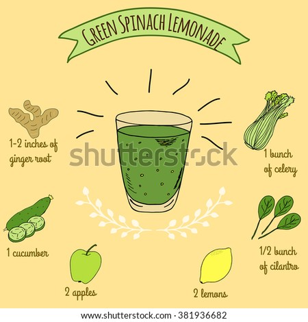 Hand drawn sketch illustration. Recipe and ingredients of healthy and energy drink for restaurant or cafe. Vegan Detox drinks. Gluten free drinks. Vegetarian Smoothie Recipe. Hydration Juice. - stock vector