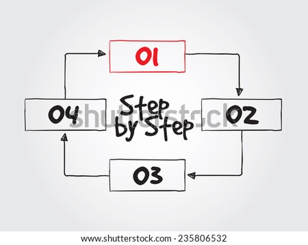 Hand drawn Step by Step process diagram for presentations and reports, vector business concept - stock vector