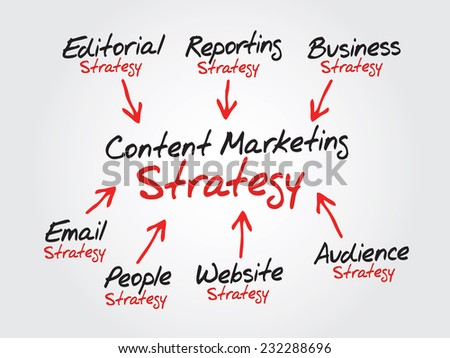 Hand writing Content Marketing strategy for online business concept, flow chart, diagram - stock vector