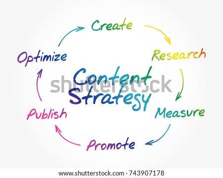 Hand writing content marketing strategy online stock vector 2018 hand writing content marketing strategy for online business concept flow chart diagram ccuart Images