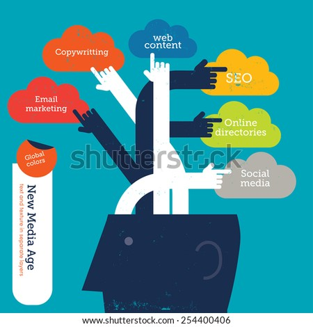Head with hands showing clouds with online marketing concepts. Vector illustration Eps10 file. Global colors. Text and Texture in separate layers. - stock vector