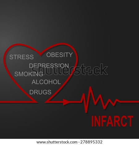 Health care concept depicting human heart with  line of heartbeats cardiogram on dark background with bad habits - stock vector