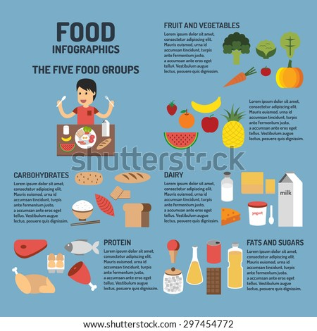 Health food infographic. - stock vector