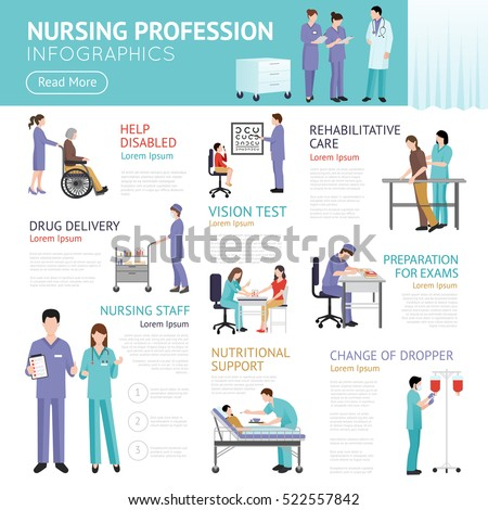 Healthcare flat infographics with medical staff nursing caring supporting helping patients in different situations vector illustration
