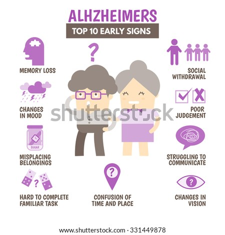 alzheimers disease informative Information on alzheimer's disease includes overview, news, related conditions, and alzheimer's resource, research, and association links.