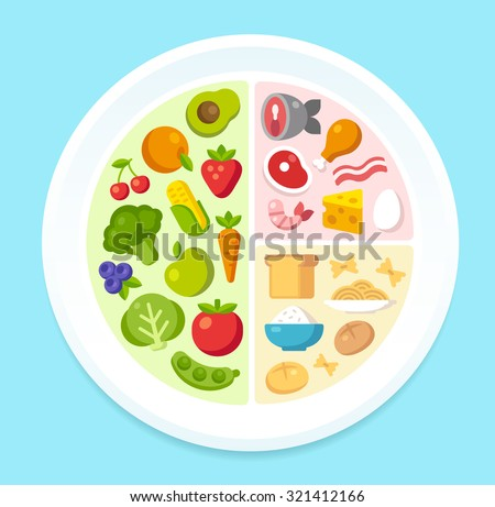 Healthy diet infographics: nutritional recommendations for the contents of a dinner plate. Vector illustration. - stock vector