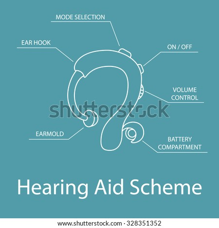 Hearing aid scheme. Vector infographic of deaf-aid. Behind-the-ear device for hearing impaired people. Linear design. - stock vector