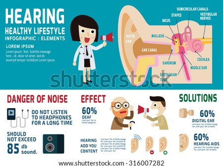hearing.anatomy of ear. health care concept. infographic elements. - stock vector