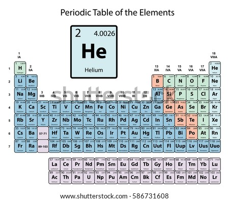 Helium big on periodic table elements stock vector 586731608 helium big on periodic table of the elements with atomic number symbol and weight with urtaz Choice Image