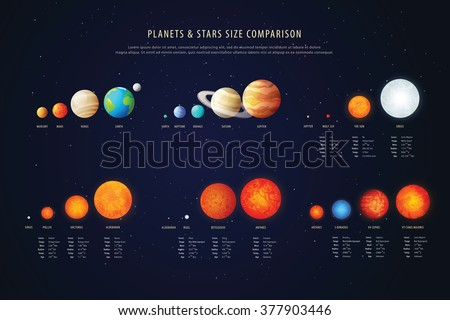 High detailed stars comparison education poster vector - stock vector