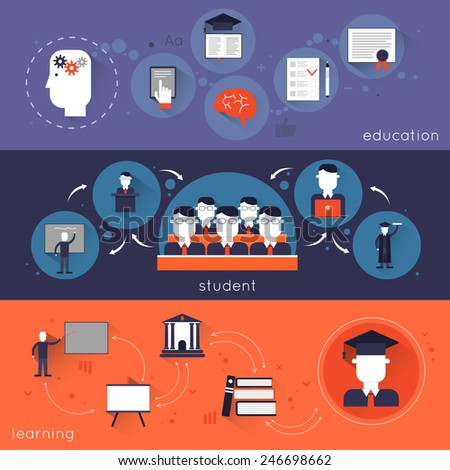 Higher education flat banner set with student learning isolated vector illustration - stock vector