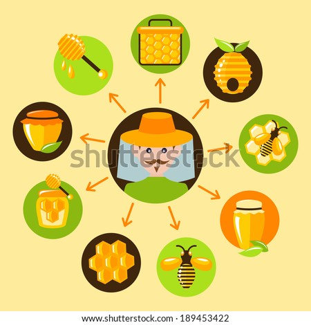 Honey icons set with beekeeper and food agriculture bee elements isolated vector illustration - stock vector
