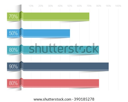 Horizontal Bar Graph Template With Percents, Vector Eps10 Illustration  Blank Bar Graph Templates