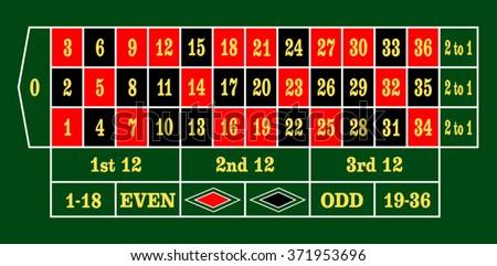 European Roulette Table