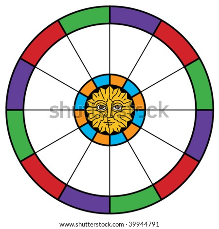 horoscope circle with twelve blank fields and sun