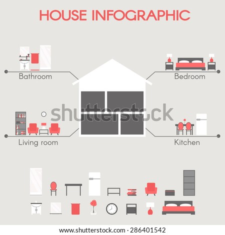 House infographic. Modern house rooms concept with bedroom, bathroom, living room and kitchen. Isolated furniture elements. Flat style vector illustration.  - stock vector