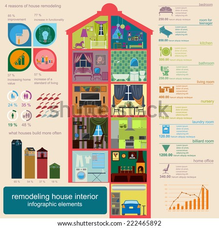 House remodeling infographic. Set interior elements for creating your infographics. Vector illustration - stock vector