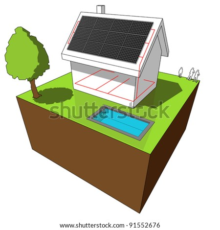 house with solar panels on the roof, with a wire-frame scheme of electric cables - stock vector