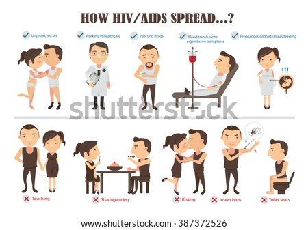 how hiv and aids transmitted Info Graphics .cartoon character, vector illustration - stock vector