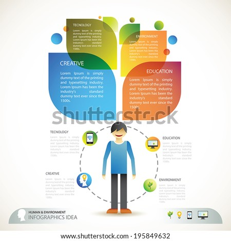 Human and environment education of infographics idea - stock vector