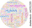 HUMAN. Word collage on white background. Illustration with different association terms. - stock vector