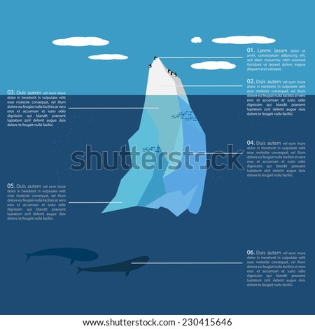 Iceberg infographic - stock vector