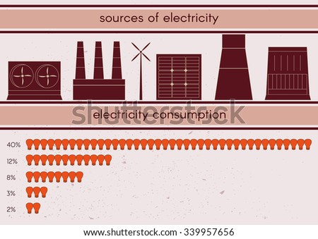 Icons for renewable and non-renewable energy sources: solar, wind, water,  nuclear. Electricity consumption. - stock vector