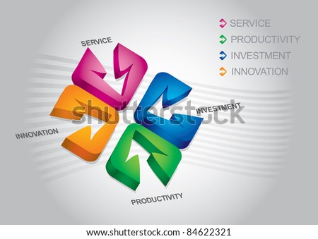 Idea flash - Investment strategy - abstract illustration with color chart - stock vector