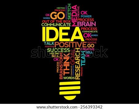 IDEA word cloud bulb vector concept - stock vector