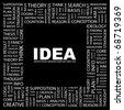 IDEA. Word collage on black background. Illustration with different association terms. - stock