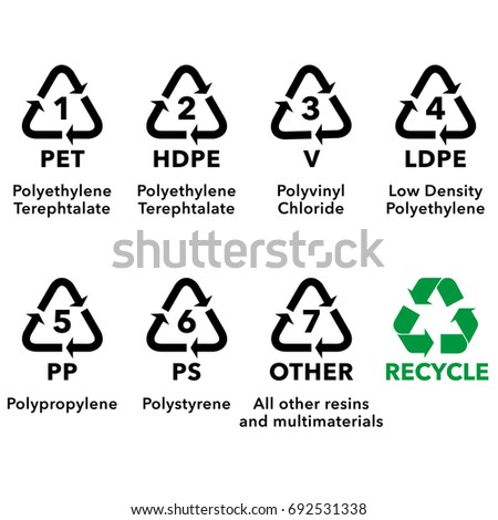 Illustration Icons Recycling Symbols Various Types Stock Vector