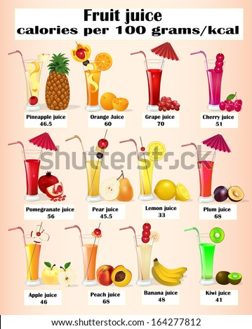 illustration of a set of fruit juices with calories - stock vector