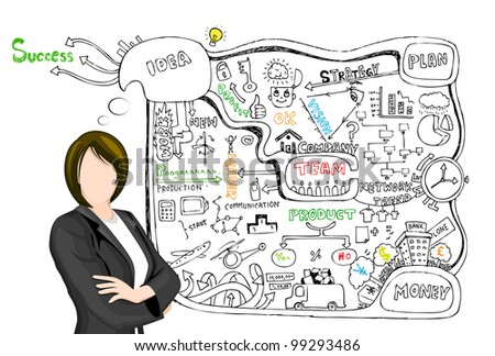 illustration of business lady presenting  doddle showing business plan - stock vector