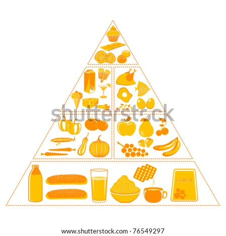 illustration of food pyramid with different healthy food chart - stock vector