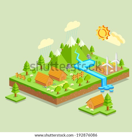 illustration of green earth concept in isometric view - stock vector