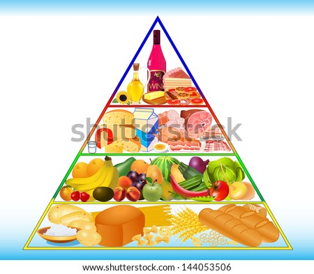 illustration of healthy food pyramid from bread to sweets - stock vector