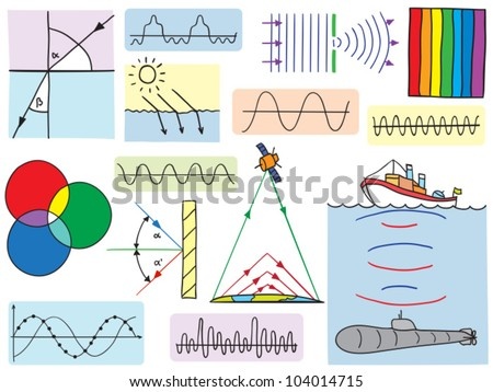 Illustration of Physics - oscillations and waves phenomena - hand-drawn symbols