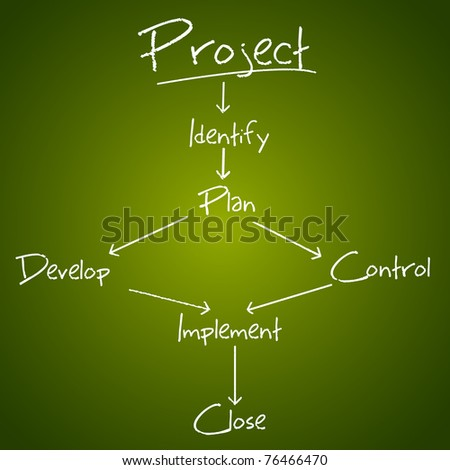 illustration of project flow chart on board - stock vector