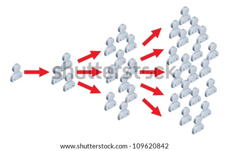Illustration of something spreading to lots of people, like an idea going viral on the internet or in viral marketing. - stock vector